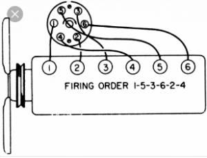 Chevrolet 235 six firing order