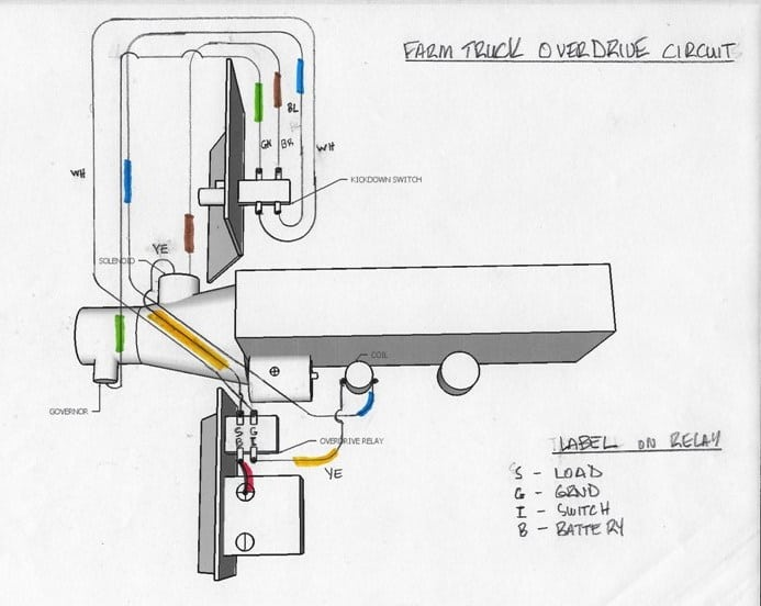 muncie 319 transmission archives gt  the barn Muncie PTO Wiring Diagram C6500